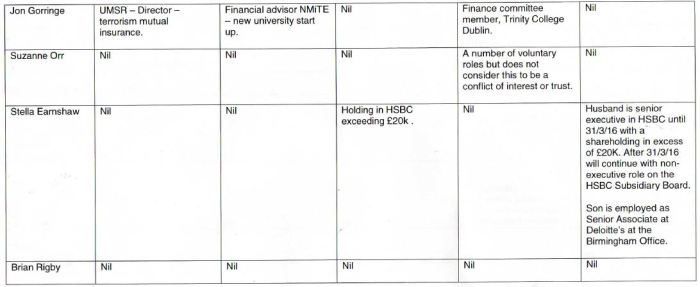 EFA register of interests Page 2
